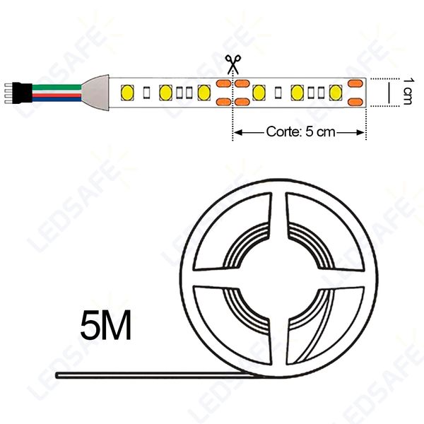 Fita-LED-RGB-5050-a-prova-dagua-rolo-com-5-metros-Ledsafe-03